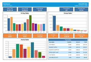 Sales Data Analysis Reporting for Uniwell POS solutions Wollongong